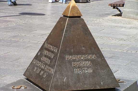 Piramida sa kordinatama Beograda